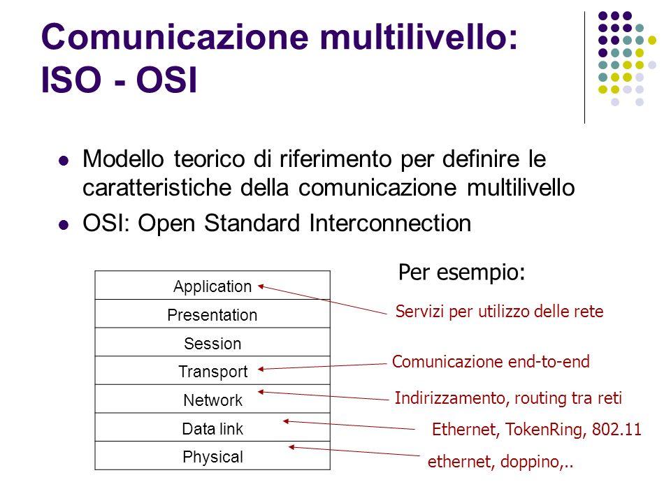 Comunicazione multilivello: ISO - OSI Modello teorico di riferimento per definire le caratteristiche della comunicazione multilivello OSI: Open Standard Interconnection Application Presentation Session Transport Network Data link Physical Servizi per utilizzo delle rete Comunicazione end-to-end Indirizzamento, routing tra reti Per esempio: Ethernet, TokenRing, 802.11 ethernet, doppino,..