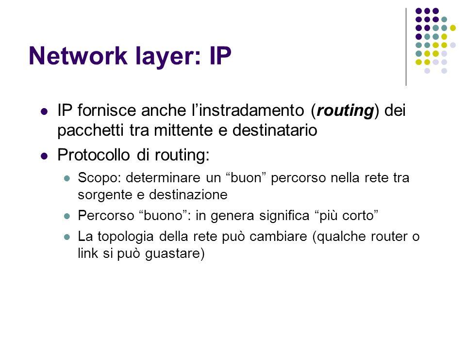 Network layer: IP IP fornisce anche linstradamento (routing) dei pacchetti tra mittente e destinatario Protocollo di routing: Scopo: determinare un buon percorso nella rete tra sorgente e destinazione Percorso buono: in genera significa più corto La topologia della rete può cambiare (qualche router o link si può guastare)