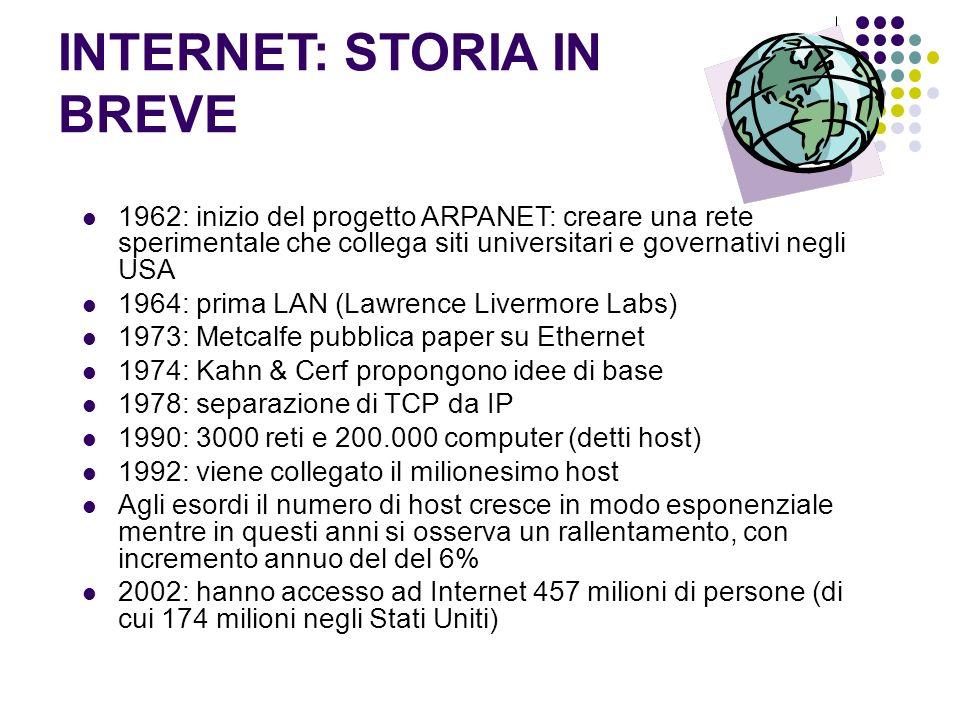 INTERNET: STORIA IN BREVE 1962: inizio del progetto ARPANET: creare una rete sperimentale che collega siti universitari e governativi negli USA 1964: