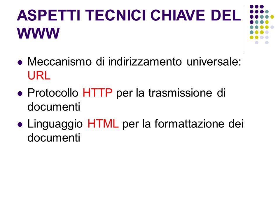 ASPETTI TECNICI CHIAVE DEL WWW Meccanismo di indirizzamento universale: URL Protocollo HTTP per la trasmissione di documenti Linguaggio HTML per la formattazione dei documenti