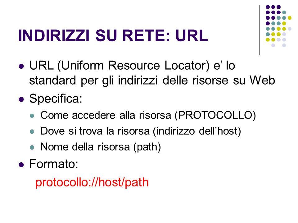 INDIRIZZI SU RETE: URL URL (Uniform Resource Locator) e lo standard per gli indirizzi delle risorse su Web Specifica: Come accedere alla risorsa (PROTOCOLLO) Dove si trova la risorsa (indirizzo dellhost) Nome della risorsa (path) Formato: protocollo://host/path