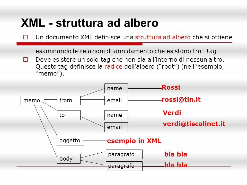 Un documento XML definisce una struttura ad albero che si ottiene esaminando le relazioni di annidamento che esistono tra i tag Deve esistere un solo