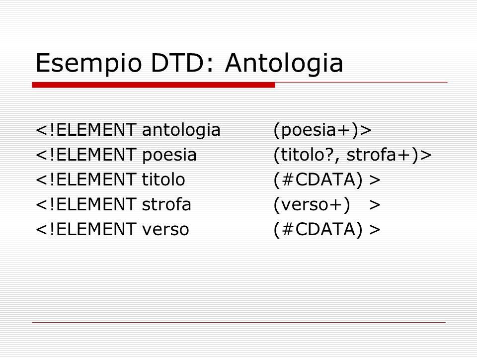 Esempio DTD: Antologia