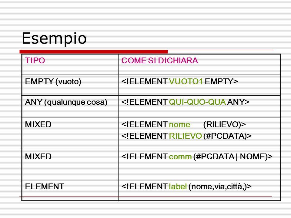 Esempio TIPOCOME SI DICHIARA EMPTY (vuoto) ANY (qualunque cosa) MIXED MIXED ELEMENT
