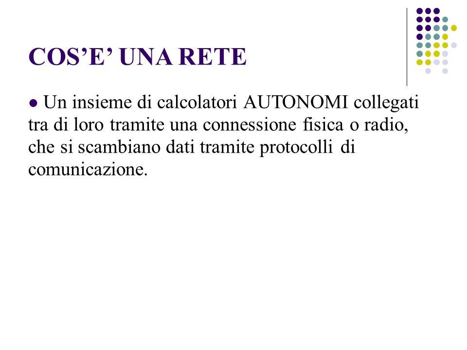 COMMUTAZIONE DI PACCHETTO (PACKET SWITCHING)