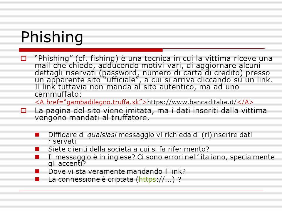 Phishing Phishing (cf.