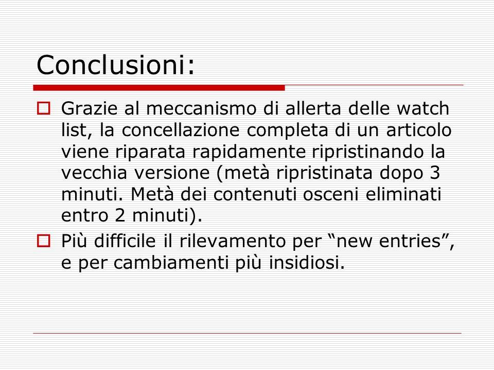 Conclusioni: Grazie al meccanismo di allerta delle watch list, la concellazione completa di un articolo viene riparata rapidamente ripristinando la vecchia versione (metà ripristinata dopo 3 minuti.