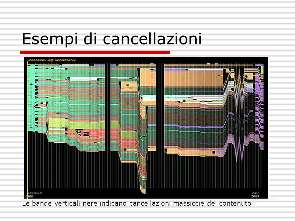 Esempi di cancellazioni Le bande verticali nere indicano cancellazioni massiccie del contenuto