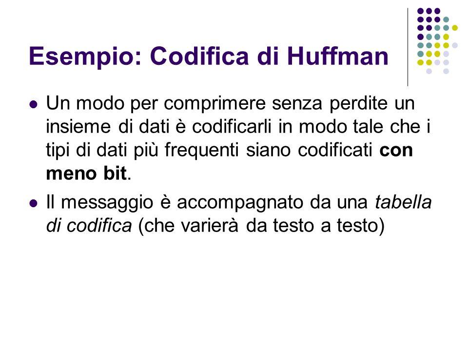 Esempio: Codifica di Huffman Un modo per comprimere senza perdite un insieme di dati è codificarli in modo tale che i tipi di dati più frequenti siano
