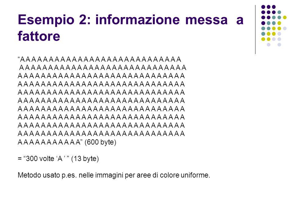 Esempio 2: informazione messa a fattore A A A A A A A A A A A A A A A A A A A A A A A A A A A A A A A A A A A A A A A A A A A A A A A A A A A A A A (6