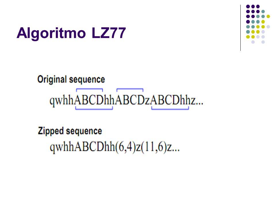 Algoritmo LZ77