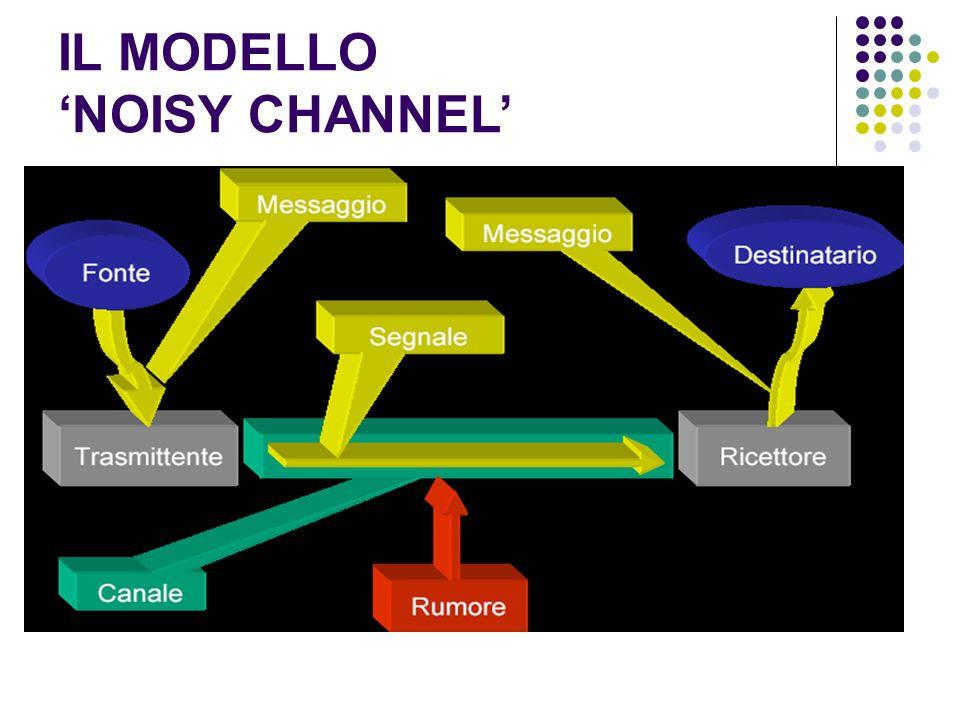 IL MODELLO NOISY CHANNEL