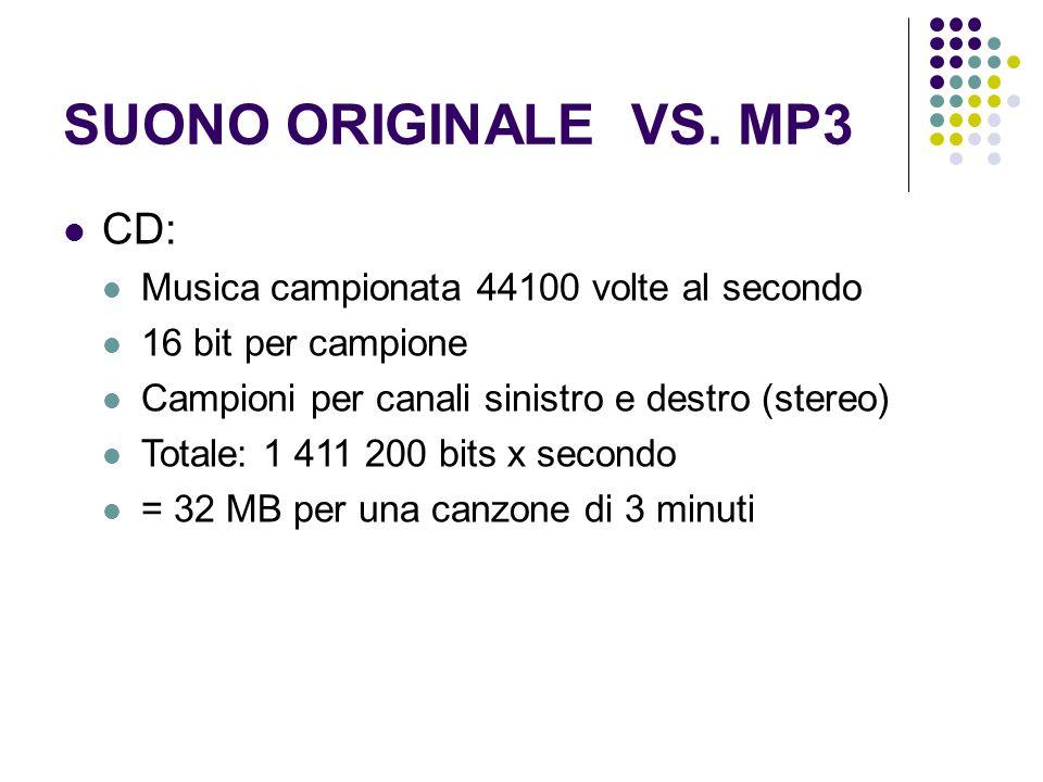 SUONO ORIGINALE VS. MP3 CD: Musica campionata 44100 volte al secondo 16 bit per campione Campioni per canali sinistro e destro (stereo) Totale: 1 411
