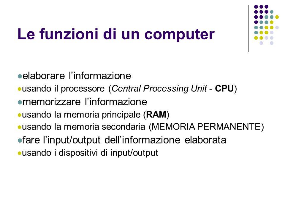 Le funzioni di un computer elaborare linformazione usando il processore (Central Processing Unit - CPU) memorizzare linformazione usando la memoria pr