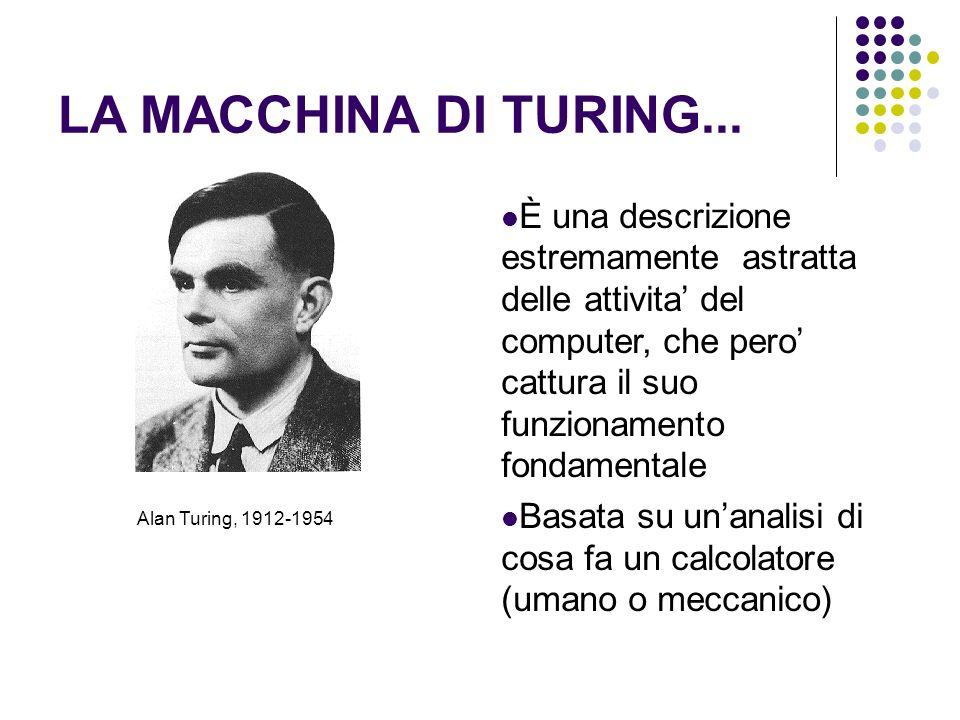 LA MACCHINA DI TURING... È una descrizione estremamente astratta delle attivita del computer, che pero cattura il suo funzionamento fondamentale Basat