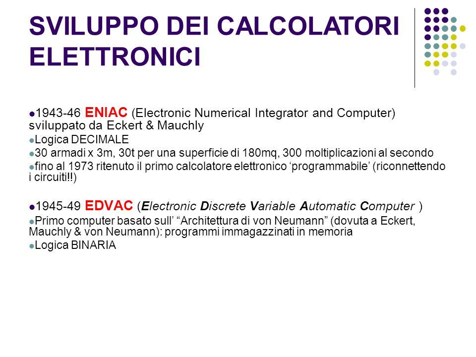 SVILUPPO DEI CALCOLATORI ELETTRONICI 1943-46 ENIAC (Electronic Numerical Integrator and Computer) sviluppato da Eckert & Mauchly Logica DECIMALE 30 ar