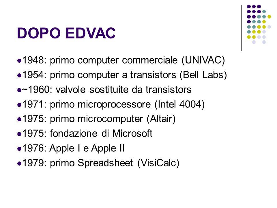DOPO EDVAC 1948: primo computer commerciale (UNIVAC) 1954: primo computer a transistors (Bell Labs) ~1960: valvole sostituite da transistors 1971: pri