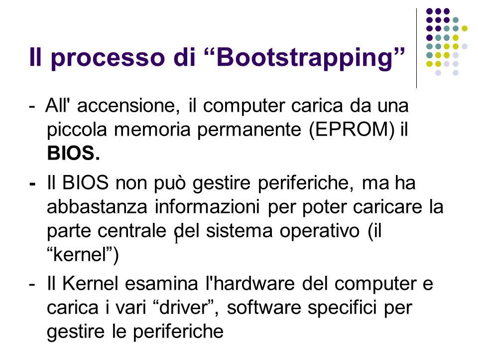 Il processo di Bootstrapping l - All accensione, il computer carica da una piccola memoria permanente (EPROM) il BIOS.