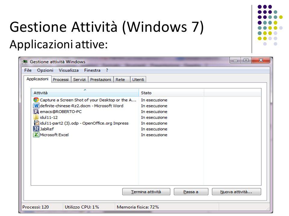 Gestione Attività (Windows 7) Applicazioni attive: