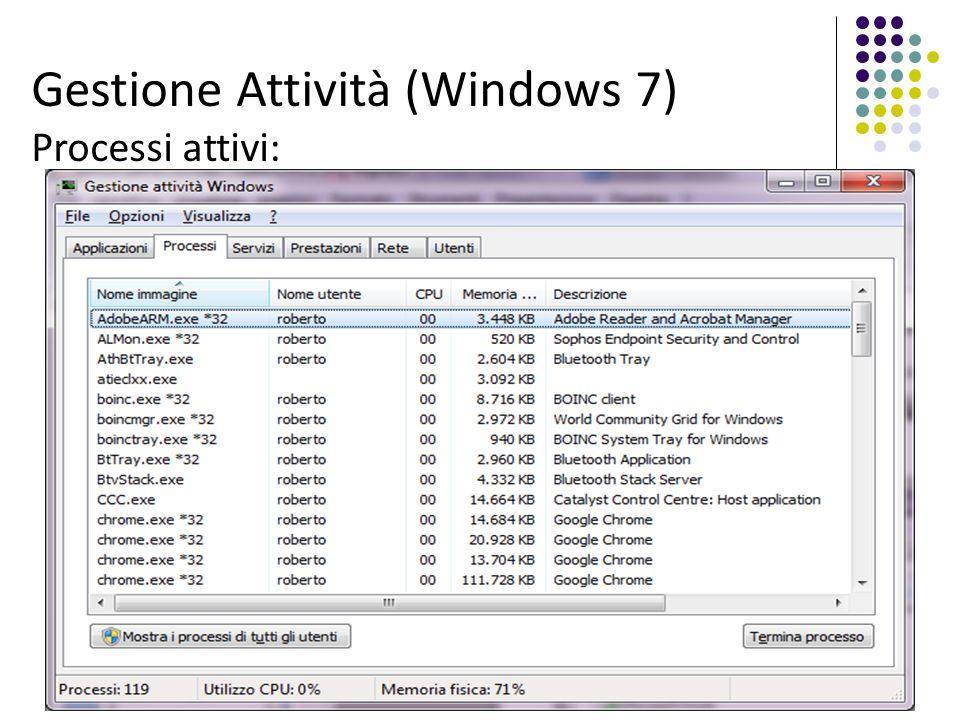 Gestione Attività (Windows 7) Processi attivi: