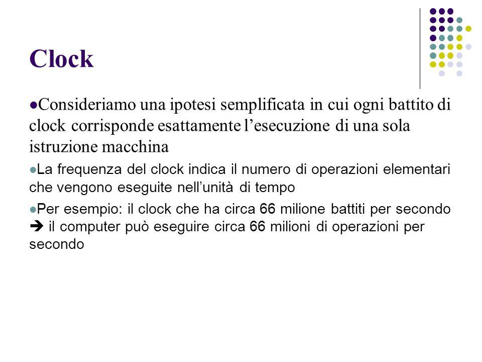Clock Consideriamo una ipotesi semplificata in cui ogni battito di clock corrisponde esattamente lesecuzione di una sola istruzione macchina La frequenza del clock indica il numero di operazioni elementari che vengono eseguite nellunità di tempo Per esempio: il clock che ha circa 66 milione battiti per secondo il computer può eseguire circa 66 milioni di operazioni per secondo
