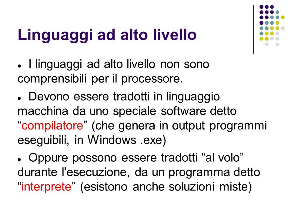 Linguaggi ad alto livello I linguaggi ad alto livello non sono comprensibili per il processore.