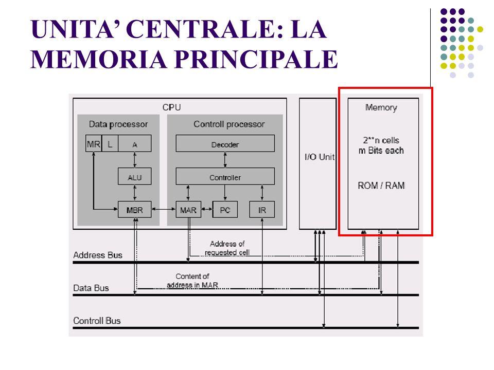 UNITA CENTRALE: LA MEMORIA PRINCIPALE