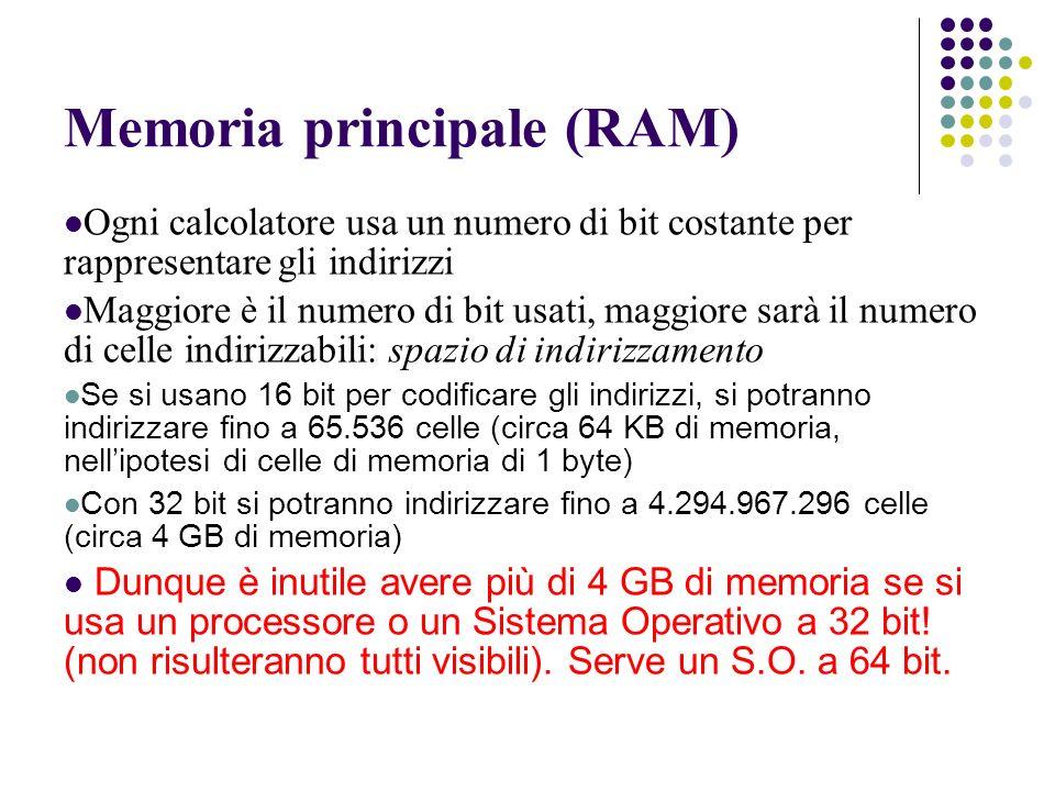 Memoria principale (RAM) Ogni calcolatore usa un numero di bit costante per rappresentare gli indirizzi Maggiore è il numero di bit usati, maggiore sarà il numero di celle indirizzabili: spazio di indirizzamento Se si usano 16 bit per codificare gli indirizzi, si potranno indirizzare fino a 65.536 celle (circa 64 KB di memoria, nellipotesi di celle di memoria di 1 byte) Con 32 bit si potranno indirizzare fino a 4.294.967.296 celle (circa 4 GB di memoria) Dunque è inutile avere più di 4 GB di memoria se si usa un processore o un Sistema Operativo a 32 bit.