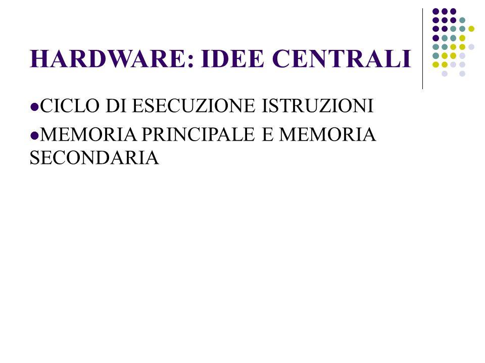 HARDWARE: IDEE CENTRALI CICLO DI ESECUZIONE ISTRUZIONI MEMORIA PRINCIPALE E MEMORIA SECONDARIA