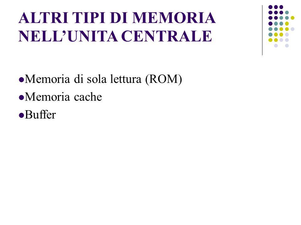 ALTRI TIPI DI MEMORIA NELLUNITA CENTRALE Memoria di sola lettura (ROM) Memoria cache Buffer