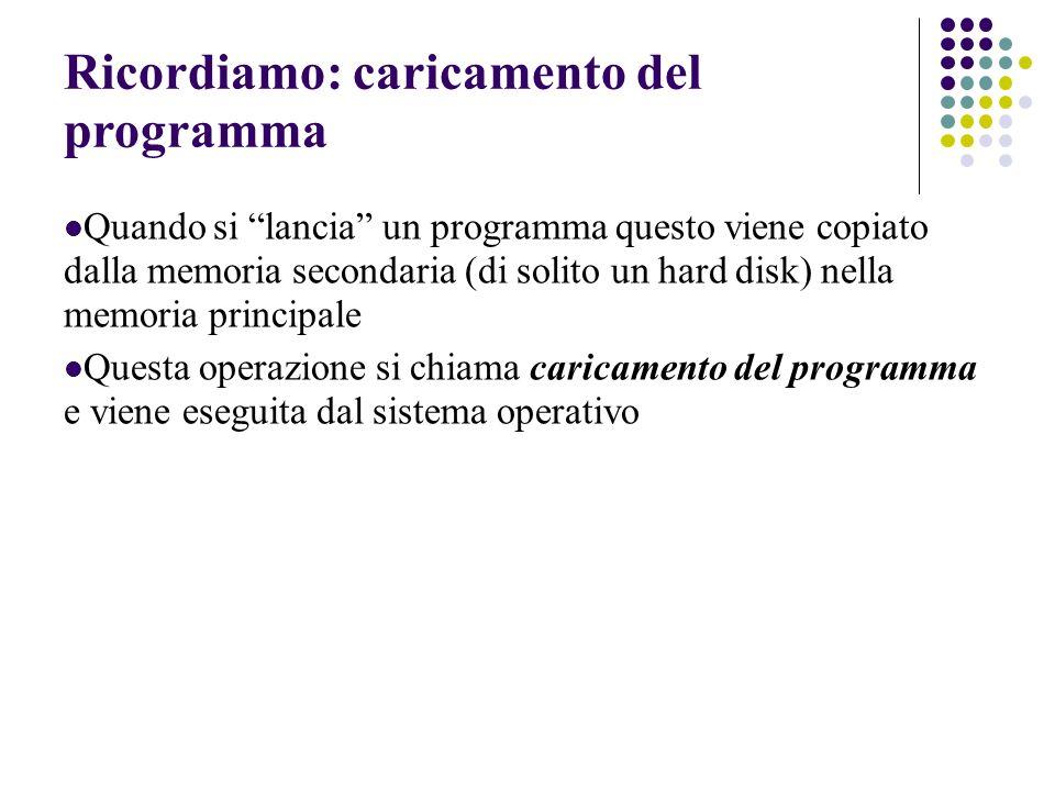 Ricordiamo: caricamento del programma Quando si lancia un programma questo viene copiato dalla memoria secondaria (di solito un hard disk) nella memoria principale Questa operazione si chiama caricamento del programma e viene eseguita dal sistema operativo