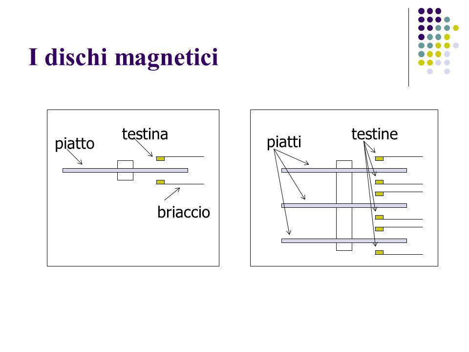 I dischi magnetici piatto testina briaccio piatti testine