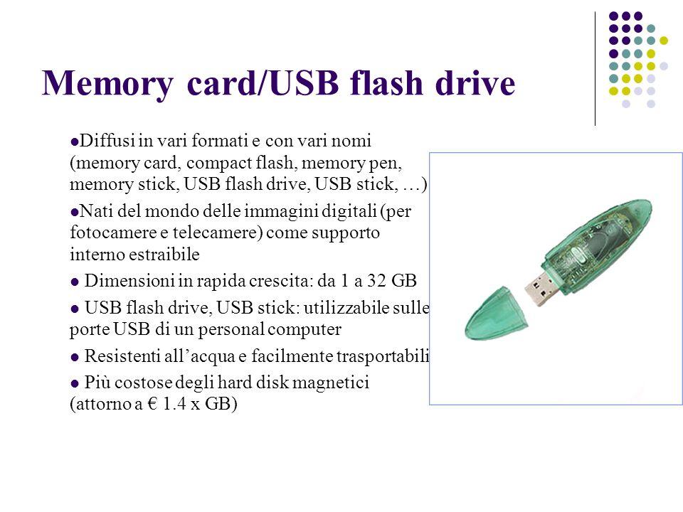 Memory card/USB flash drive Diffusi in vari formati e con vari nomi (memory card, compact flash, memory pen, memory stick, USB flash drive, USB stick, …) Nati del mondo delle immagini digitali (per fotocamere e telecamere) come supporto interno estraibile Dimensioni in rapida crescita: da 1 a 32 GB USB flash drive, USB stick: utilizzabile sulle porte USB di un personal computer Resistenti allacqua e facilmente trasportabili Più costose degli hard disk magnetici (attorno a 1.4 x GB)