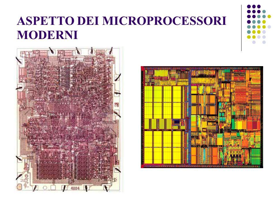 ASPETTO DEI MICROPROCESSORI MODERNI