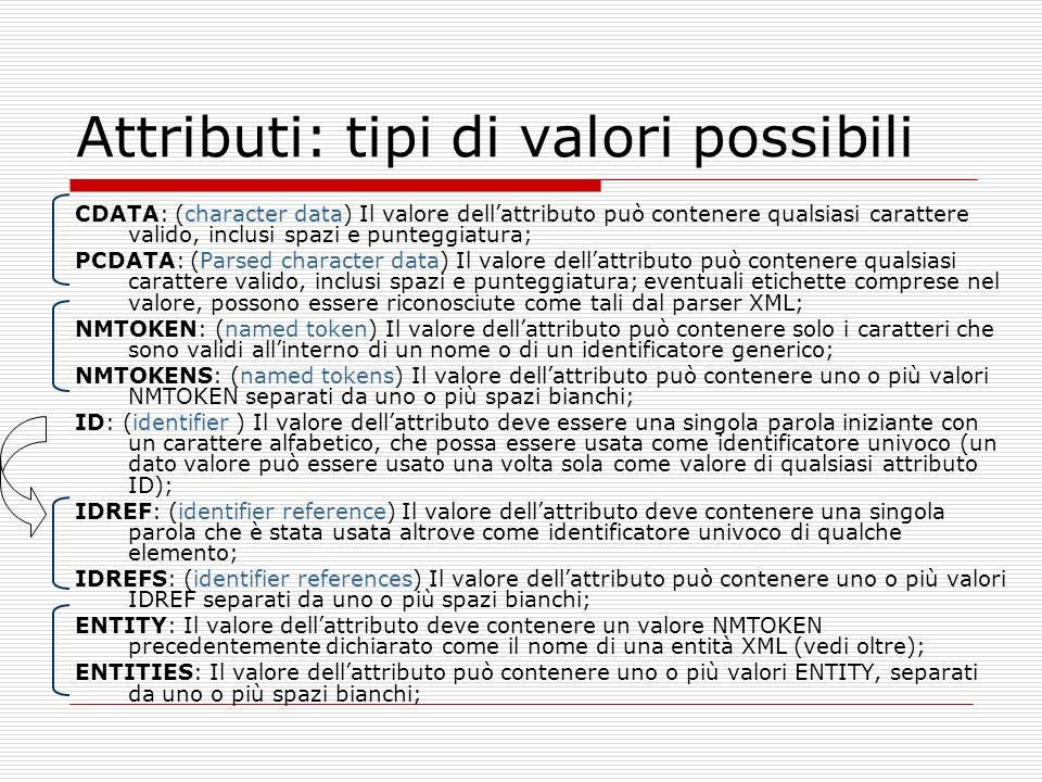 Attributi: tipi di valori possibili CDATA: (character data) Il valore dellattributo può contenere qualsiasi carattere valido, inclusi spazi e punteggiatura; PCDATA: (Parsed character data) Il valore dellattributo può contenere qualsiasi carattere valido, inclusi spazi e punteggiatura; eventuali etichette comprese nel valore, possono essere riconosciute come tali dal parser XML; NMTOKEN: (named token) Il valore dellattributo può contenere solo i caratteri che sono validi allinterno di un nome o di un identificatore generico; NMTOKENS: (named tokens) Il valore dellattributo può contenere uno o più valori NMTOKEN separati da uno o più spazi bianchi; ID: (identifier ) Il valore dellattributo deve essere una singola parola iniziante con un carattere alfabetico, che possa essere usata come identificatore univoco (un dato valore può essere usato una volta sola come valore di qualsiasi attributo ID); IDREF: (identifier reference) Il valore dellattributo deve contenere una singola parola che è stata usata altrove come identificatore univoco di qualche elemento; IDREFS: (identifier references) Il valore dellattributo può contenere uno o più valori IDREF separati da uno o più spazi bianchi; ENTITY: Il valore dellattributo deve contenere un valore NMTOKEN precedentemente dichiarato come il nome di una entità XML (vedi oltre); ENTITIES: Il valore dellattributo può contenere uno o più valori ENTITY, separati da uno o più spazi bianchi;