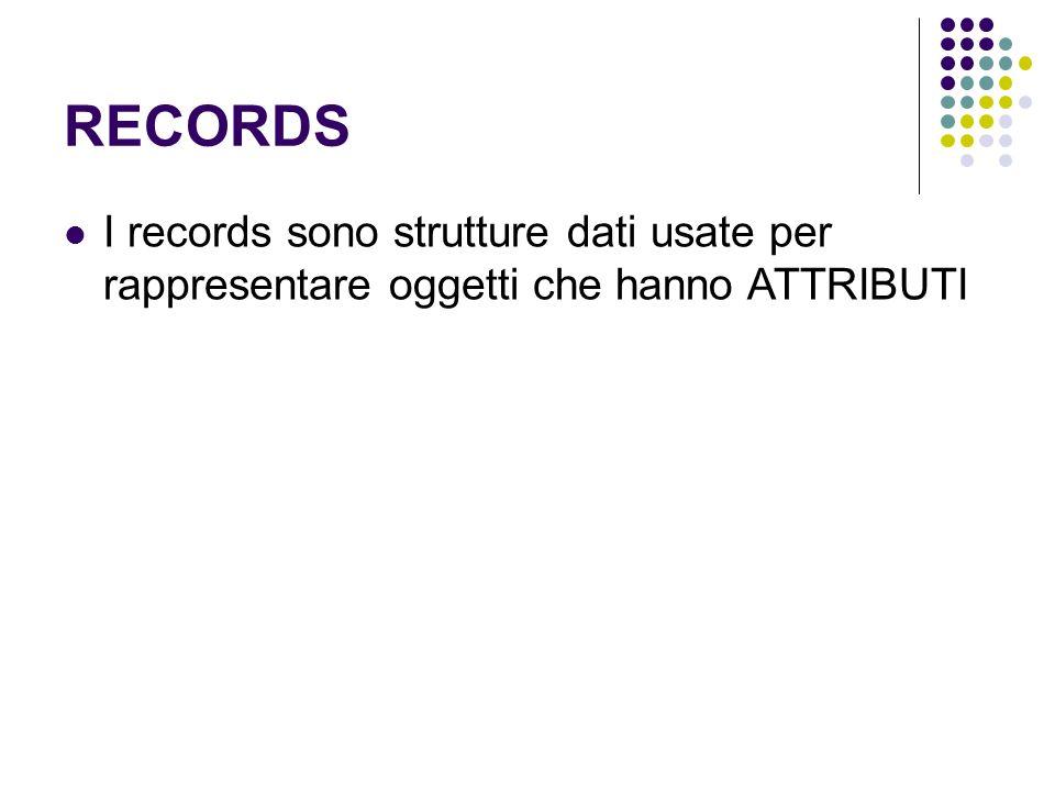 RECORDS I records sono strutture dati usate per rappresentare oggetti che hanno ATTRIBUTI