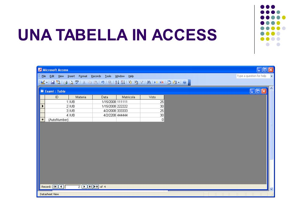 UNA TABELLA IN ACCESS