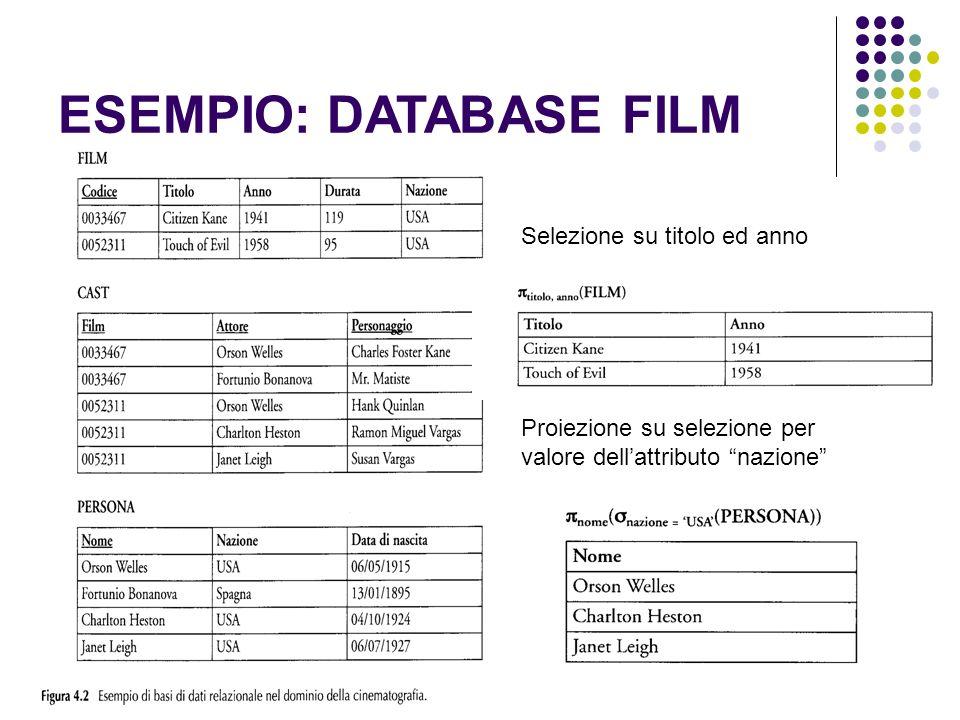 ESEMPIO: DATABASE FILM Selezione su titolo ed anno Proiezione su selezione per valore dellattributo nazione