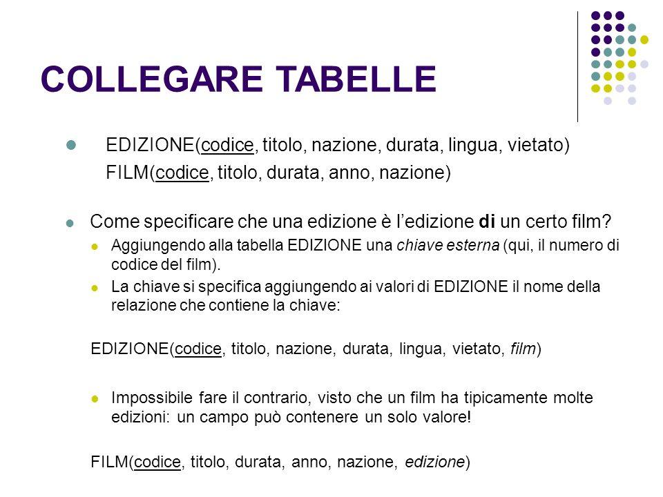COLLEGARE TABELLE EDIZIONE(codice, titolo, nazione, durata, lingua, vietato) FILM(codice, titolo, durata, anno, nazione) Come specificare che una edizione è ledizione di un certo film.