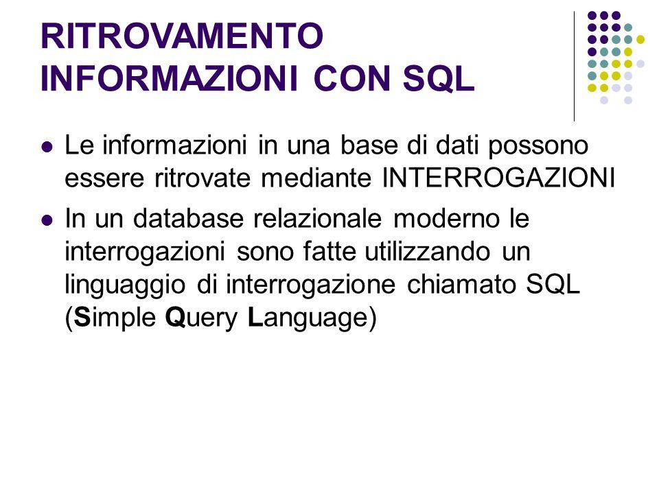 RITROVAMENTO INFORMAZIONI CON SQL Le informazioni in una base di dati possono essere ritrovate mediante INTERROGAZIONI In un database relazionale moderno le interrogazioni sono fatte utilizzando un linguaggio di interrogazione chiamato SQL (Simple Query Language)