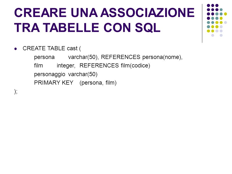 CREARE UNA ASSOCIAZIONE TRA TABELLE CON SQL CREATE TABLE cast ( persona varchar(50), REFERENCES persona(nome), filminteger, REFERENCES film(codice) personaggiovarchar(50) PRIMARY KEY(persona, film) );