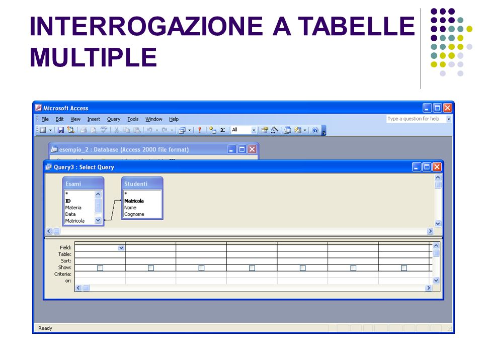 INTERROGAZIONE A TABELLE MULTIPLE