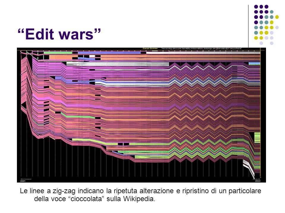 Edit wars Le linee a zig-zag indicano la ripetuta alterazione e ripristino di un particolare della voce cioccolata sulla Wikipedia.