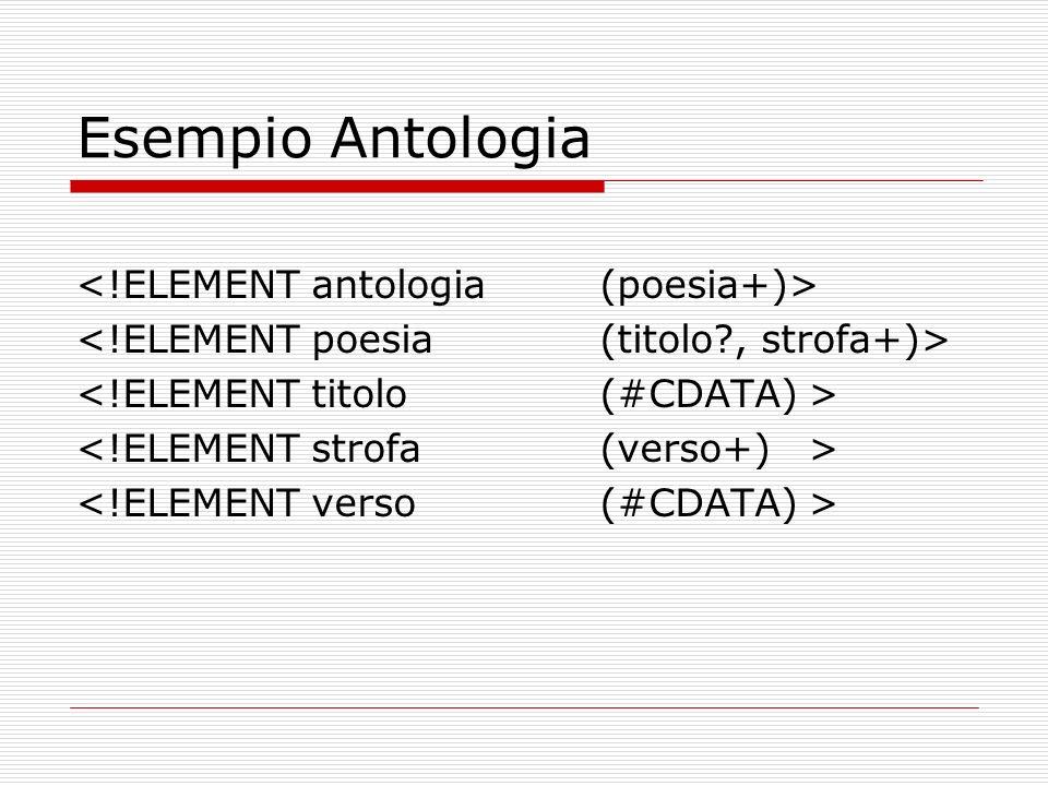 Esempio Antologia