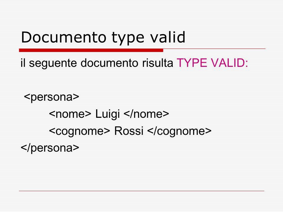 Altro esempio di uso di namespace <html xmlns= http://www.w3.org/HTML/1998/html4 xmlns:nms= http://www.names.net/address > Addresses Mr.