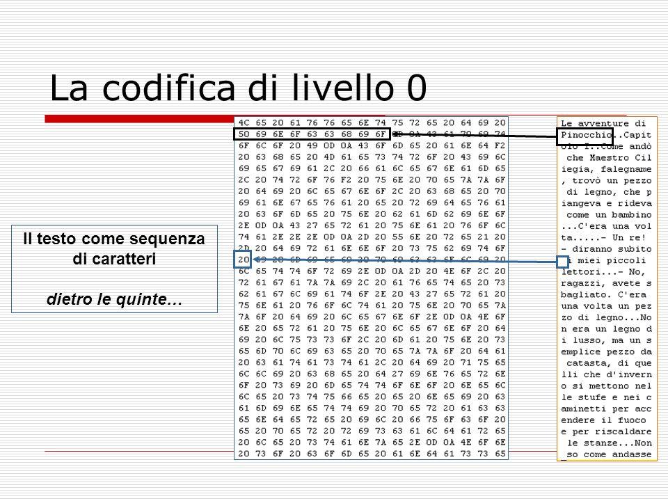 La codifica di livello 0 Il testo come sequenza di caratteri dietro le quinte…