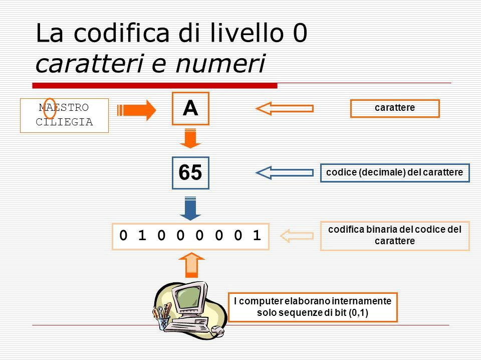 La codifica di livello 0 caratteri e numeri A carattere 65 codice (decimale) del carattere 0 1 0 0 0 0 0 1 codifica binaria del codice del carattere I
