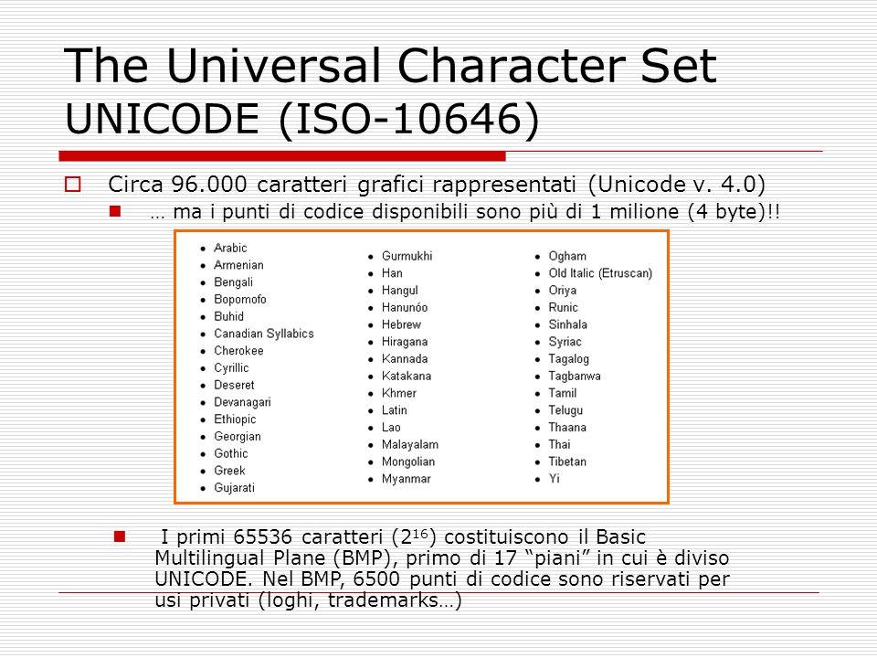 The Universal Character Set UNICODE (ISO-10646) Circa 96.000 caratteri grafici rappresentati (Unicode v. 4.0) … ma i punti di codice disponibili sono
