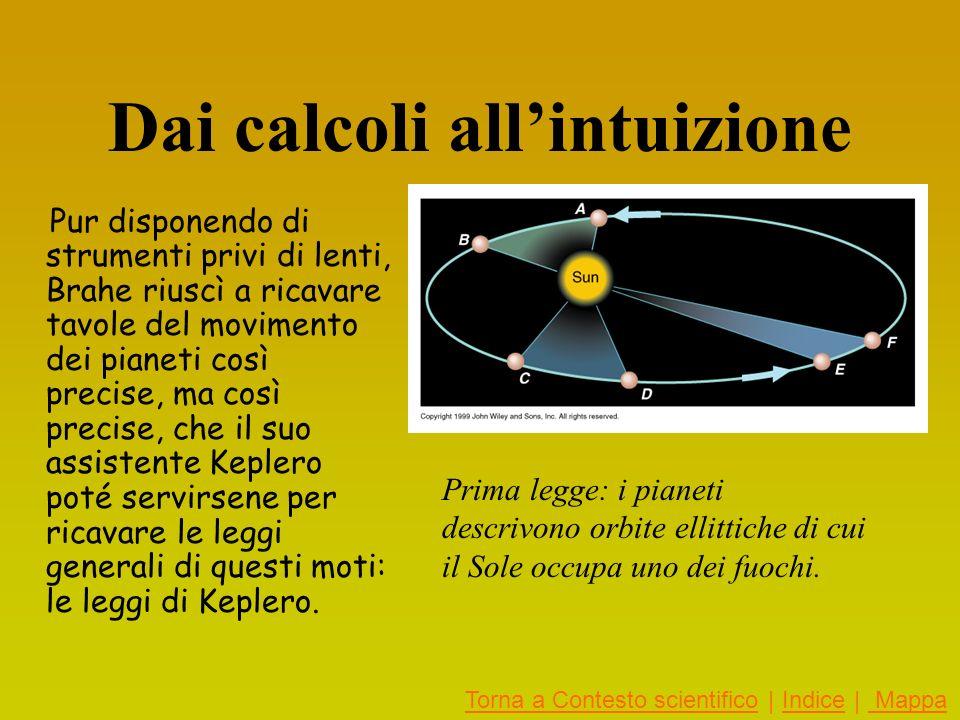 Leggi di Keplero Nel 1609, lo stesso anno in cui Galileo compiva le prime osservazioni con il cannocchiale, pubblicò la formulazione delle prime due leggi sul movimento dei pianeti, mentre la terza legge sarà enunciata successivamente.