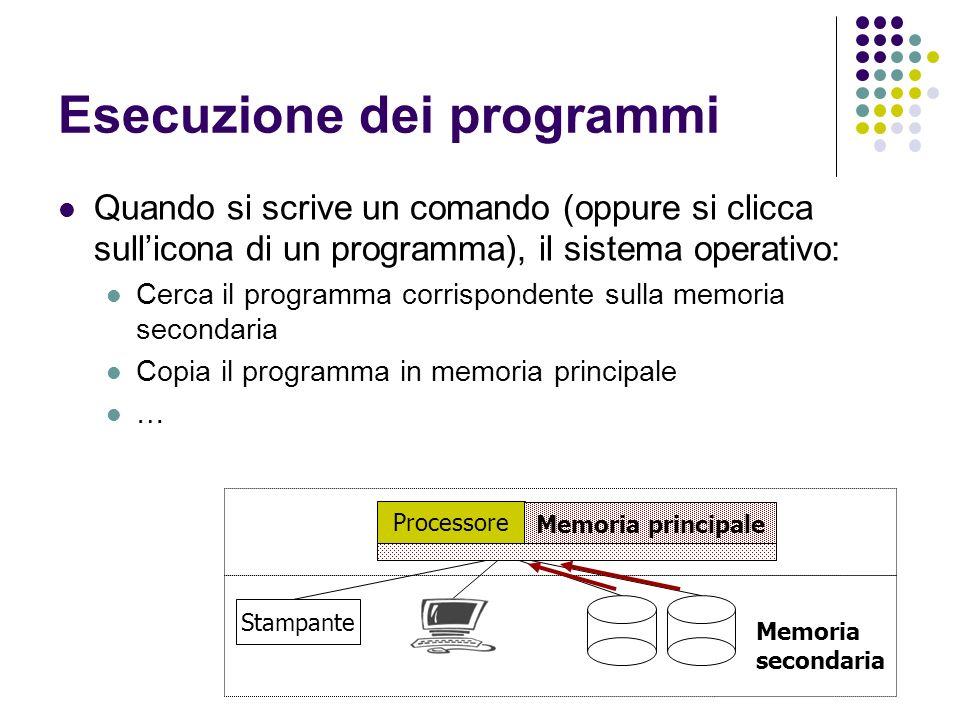 Esecuzione dei programmi Quando si scrive un comando (oppure si clicca sullicona di un programma), il sistema operativo: Cerca il programma corrispond